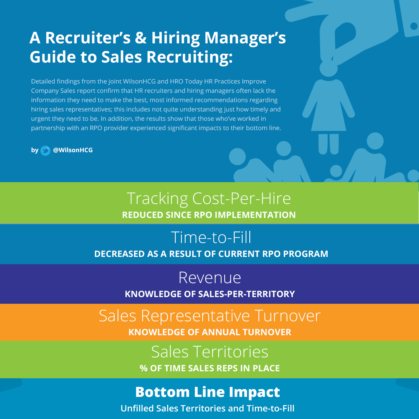 sales-hiring-infographic.png